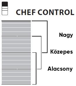 BOSCH PVS645FB5E × beépíthető indukciós főzőlap sütőlap